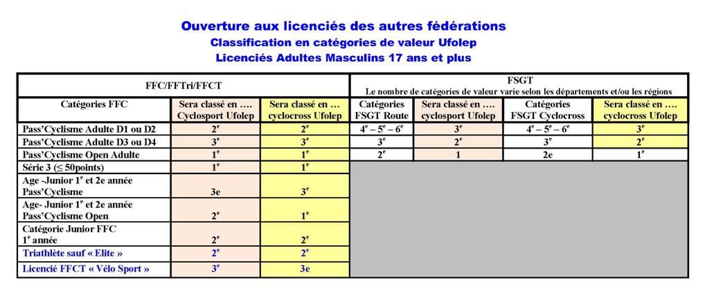 Ffc Bourgogne Calendrier 2020.Bienvenue Sur Le Site De L Ufolep Cote D Or